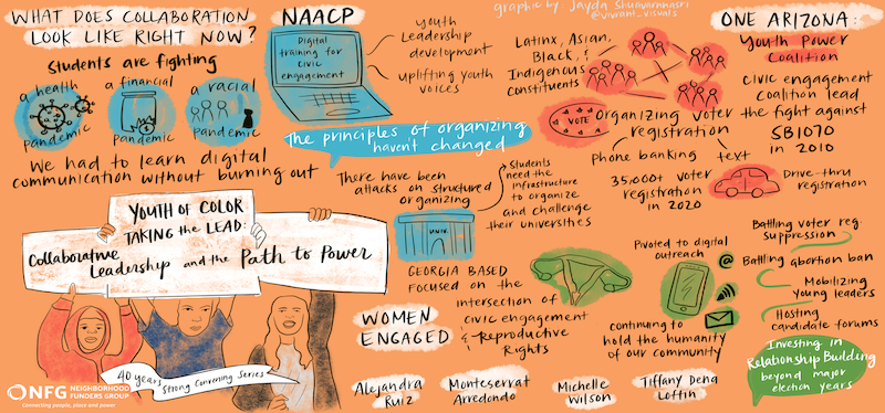 "Graphic recording of the content from the webinar session titled ""Youth of Color Taking the Lead: Collaborative Leadership and the Path to Power"""